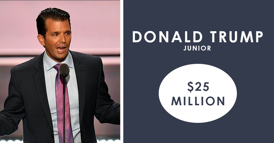 Donald Trump Jr Net Worth