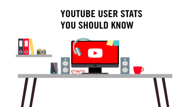 YouTube usage and trends marketers should know