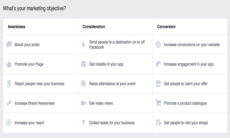 Advertising on Facebook. Marketing goals.