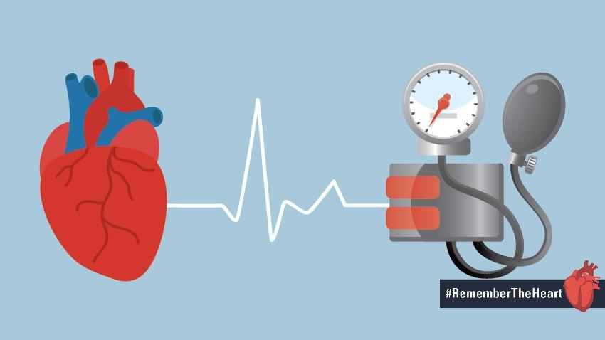 High Blood Pressure H2