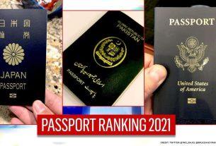 Passport Ranking 2021